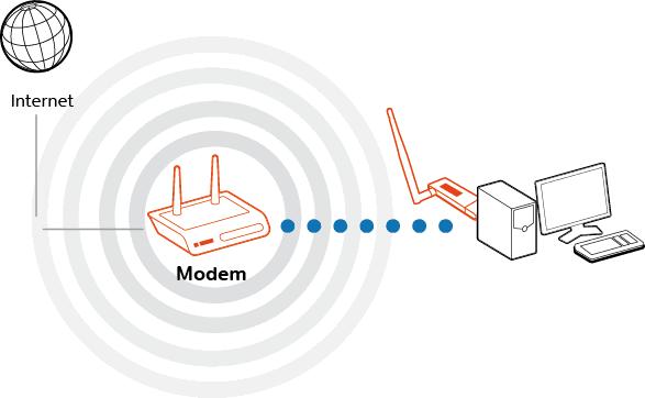 Wireless Adaptör Nasıl Kullanılır