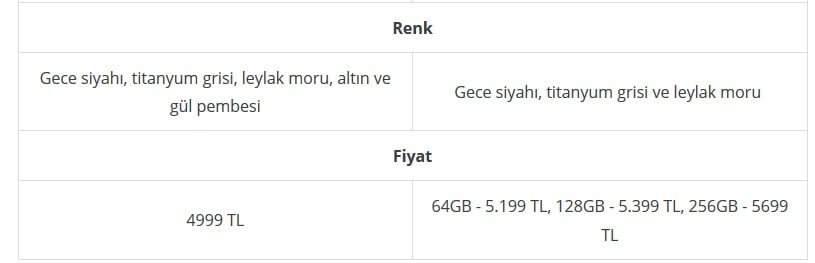 Galaxy S8 Plus vs Galaxy S9 Plus Karşılaştırması