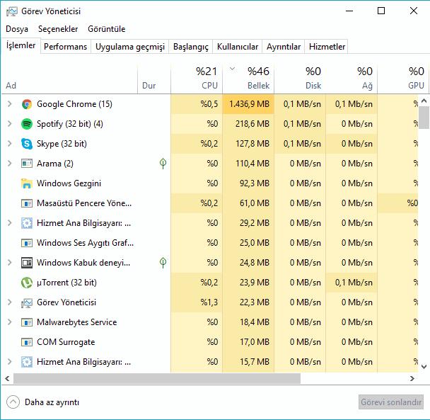 10 Adımda Bilgisayar Hızlandırma