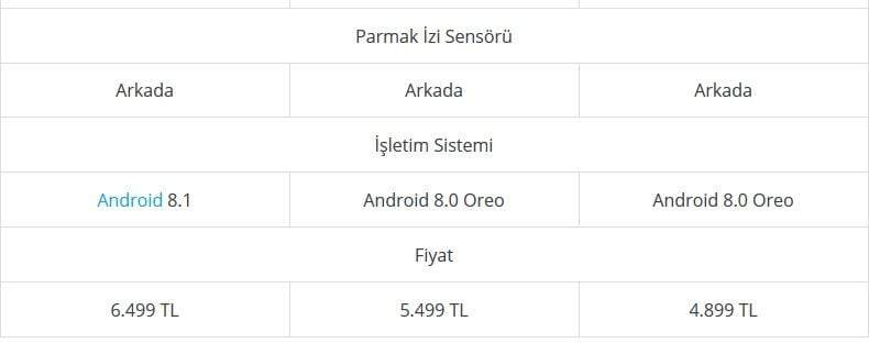 Note 9 vs S9 vs S9+ Karşılaştırması
