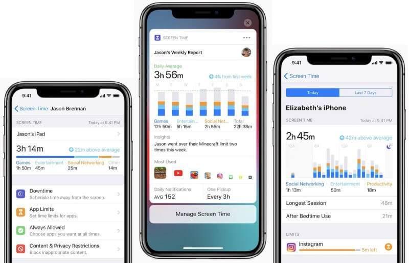 iPhone Ekran Süresi Nedir?