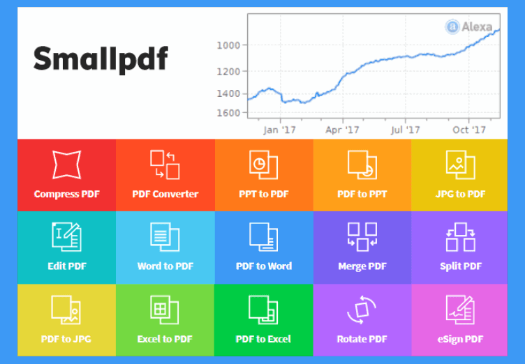 pdf metin düzenleme araçları