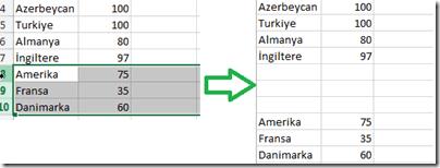Excel İpuçları