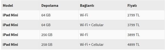 ipad mini ozellikleri ve fiyati 1 iPad Mini Özellikleri ve Fiyatı