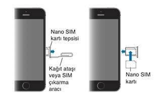 iğnesiz iphone sim kart takma ve çıkartma