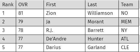 en iyi 20 oyuncu