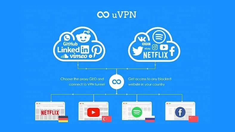 Chrome için ücretsiz VPN eklentileri, ücretsiz vpn chrome
